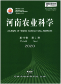 河南农业科学期刊