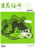 生态经济期刊