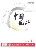 中国统计期刊